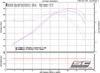 Slip-on Oval Carbon Kawasaki Z 750 / R 2007 - 2014